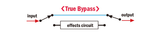 NU-X Loop Core Deluxe True Bypass Diagram